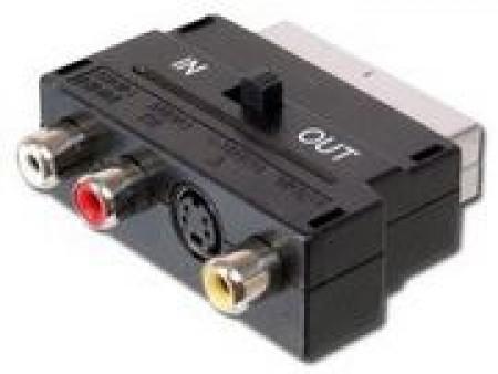 Adapter skart to 3XRCA činčS-VHS Linkom